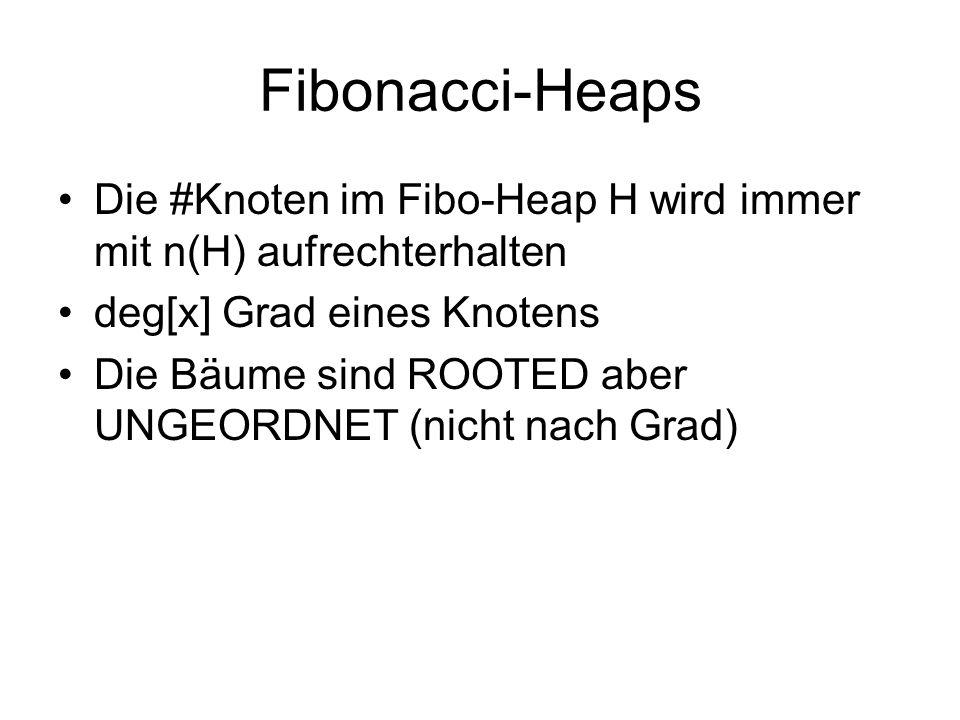 Fibonacci-Heaps Die #Knoten im Fibo-Heap H wird immer mit n(H) aufrechterhalten. deg[x] Grad eines Knotens.